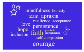 apraxia word cloud